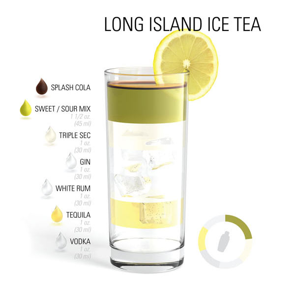long-island-iced-tea-illustatuion | Tasty Turntable